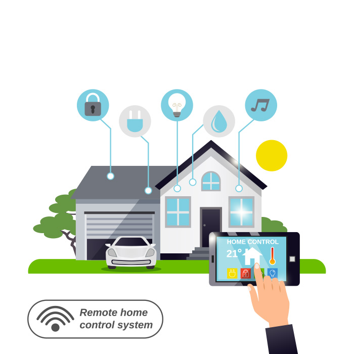 What Can You Automate In Your Dream Home?